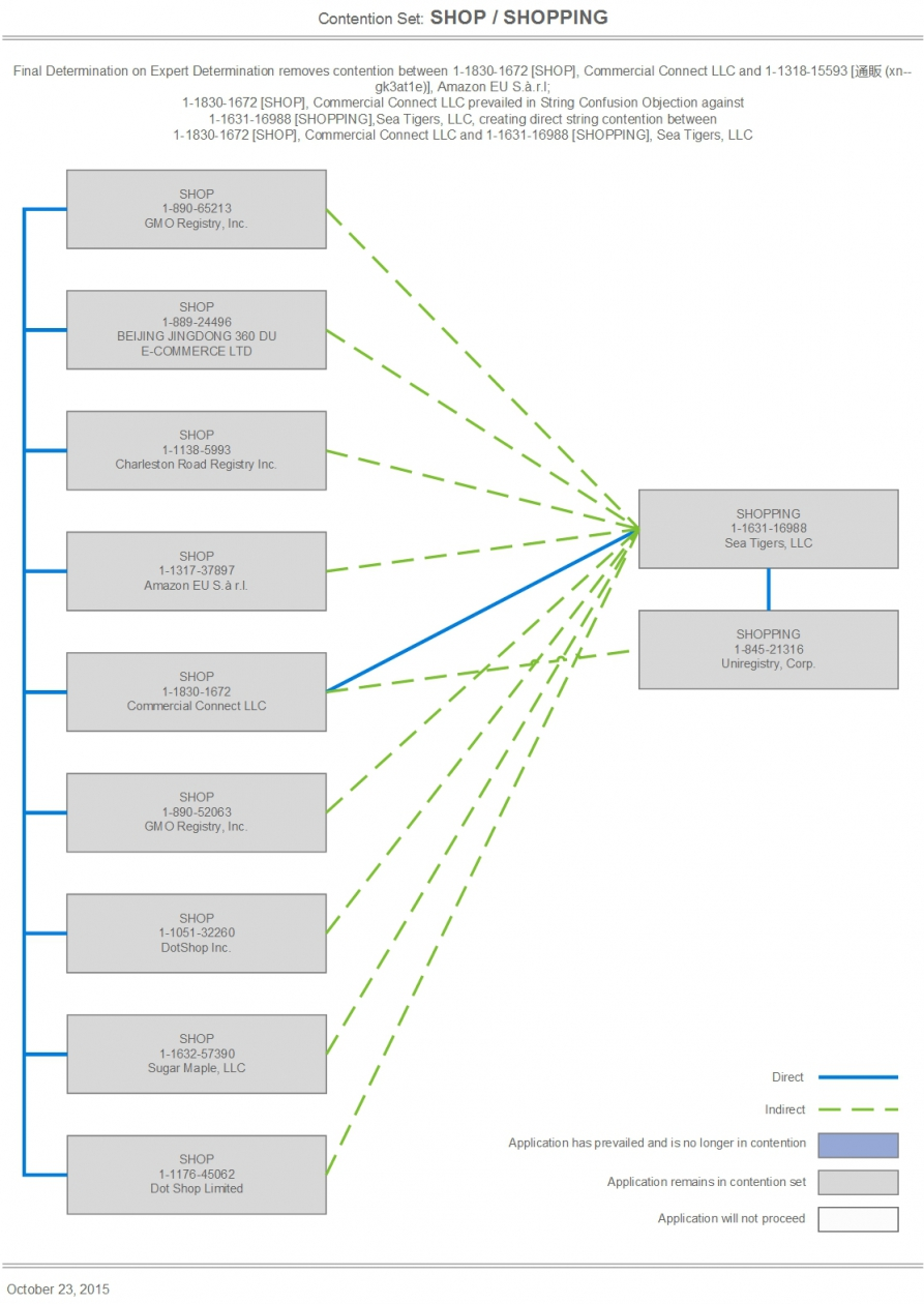 contentionsetdiagram-get_image_stream_event